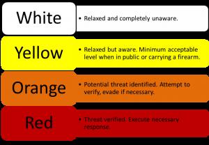 cooper-color-code
